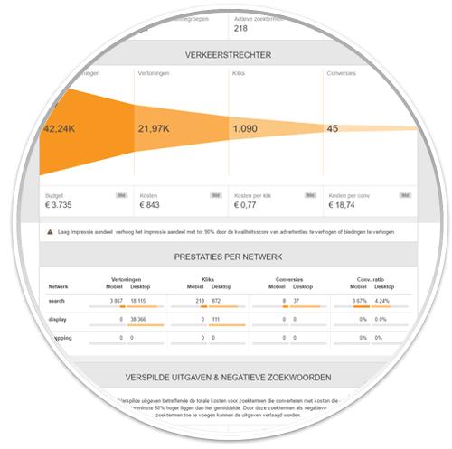 Voorbeeld Adwords Rapport - Team Digitaal